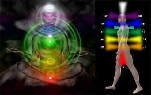human energy system - aura - chakras - subtle body